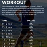 20 Minute Rolling Hills Workout for the Treadmill