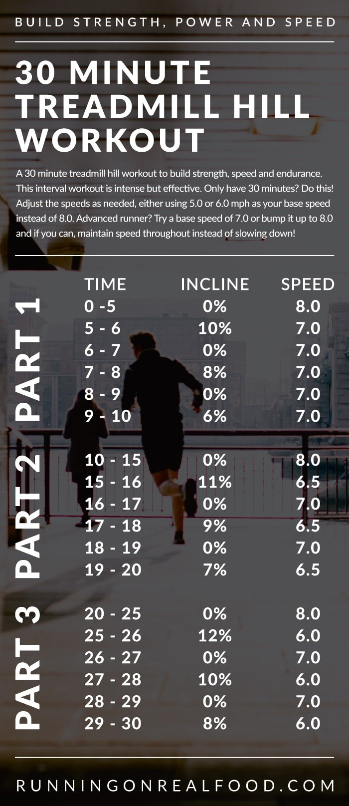 30 Minute Treadmill Hill Climb Workout to Build Speed and Strength