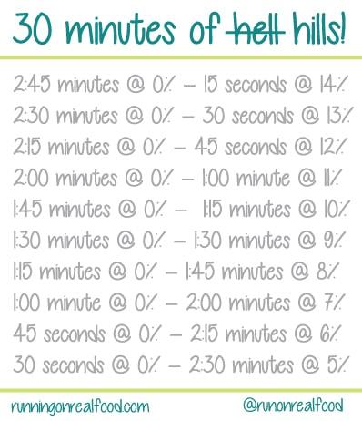 on treadmill incline benefits