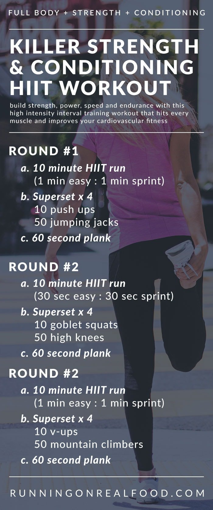 Killer Full Body HIIT Workout