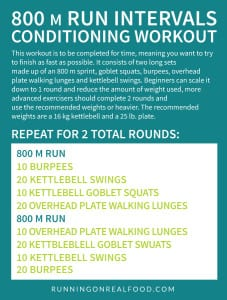 The 800 m Run Intervals Conditioning Workout