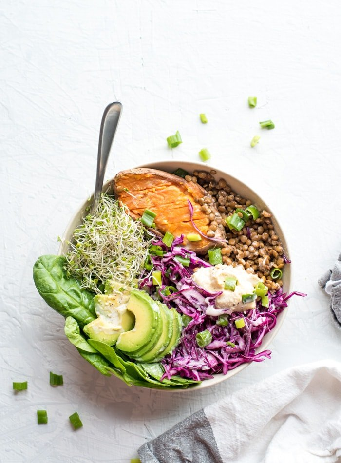 Sweet Potato Avocado Buddha Bowls - Running on Real Food
