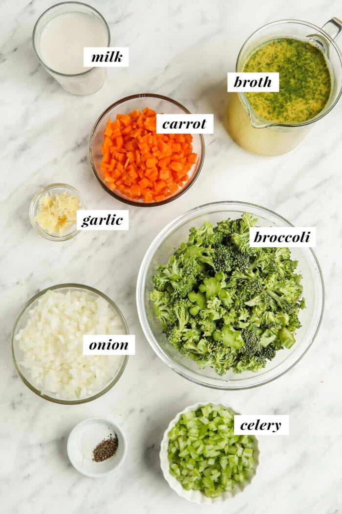 Visual of ingredients labelled with text for making a broccoli soup recipe.